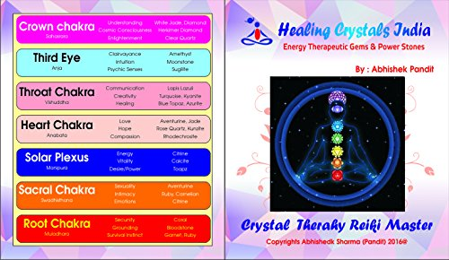 Healing Crystals India 40-50mm Natural Gemstone Sphere Ball Aura Balancing Metaphysical Ball (Rainbow Moonstone) by Healing Crystals India (Image #2)