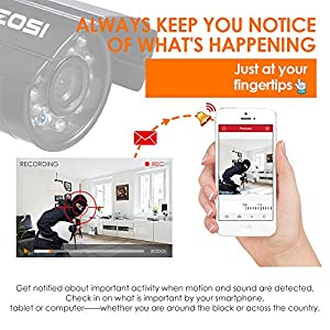 ZOSI 8-Channel HD-TVI 1080P Lite Video Security DVR Surveillance Camera Kit 8x 1280TVL Indoor Outdoor IR Weatherproof Cameras 65feet 20m Night Vision with IR Cut NO Hard Drive
