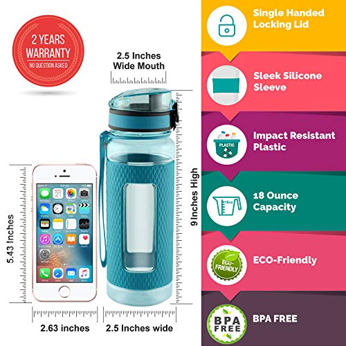 Swig Savvy Tritan Co-Polyester Sports Plastic Water Bottle with Silicone Sleeve, Filter and Leak-Free Flip Top, Blue, 32 oz.