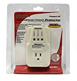 3600 Watts Air Conditioner 2 HP Surge Protector