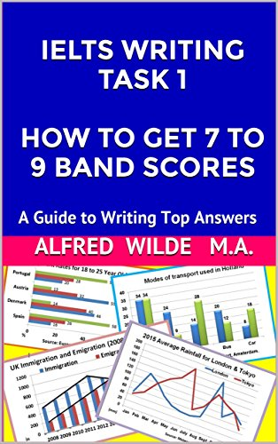 IELTS WRITING TASK 1 HOW TO GET 7 TO 9 BAND SCORES: A Guide to Writing Top Answers (English Edition)