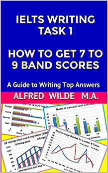 How to score band 7+ in IELTS Listening Test