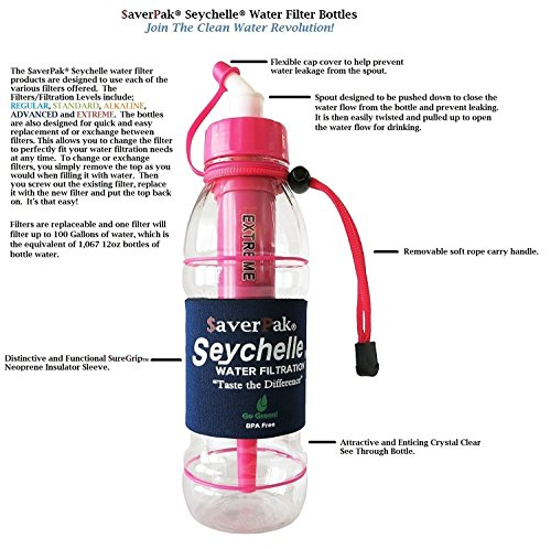 averPak-2-Pack-Includes-2-Pink-Seychelle-Extreme-Replacement-Filters-for-the-20oz-Bottle
