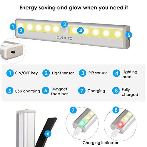 LED Lámpara de Armario 3 packs, USB Recargable, Sensor de Movimiento con Banda Magnética Inalámbrica para cocina escalera garaje (luz blanca): Amazon.es: ...