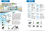 Alfa WiFi Camp Pro 2 Mini Version: R36A Wi-Fi USB