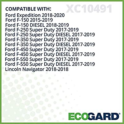 ECOGARD XC10491 Premium Cabin Air Filter Fits Ford F-150 2015-2020, F-250 Super Duty DIESEL 2020-2020, F-250 Super Duty 2020-2020, F-350 Super Duty DIESEL 2020-2020, Expedition 2020-2020: Automotive