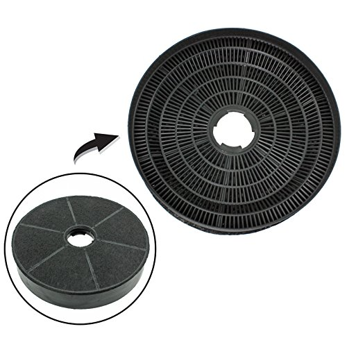 (Spares2go Round Charcoal Vent Filter For Baumatic Oven Cooker)