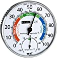 Wetterladen 45.2030.42 - Higrómetro