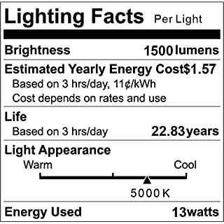 A19 LED Light Bulbs 1500 Lumens, 100-125 Watt Equivalent LED Bulbs, 5000K Daylight White 13-Watt, Standard E26 Medium Screw Base, Non-Dimmable, No Flicker, Pack of 12