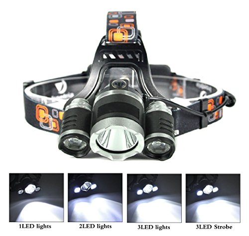 REDELEPHAN Brightest LED Headlamp 4 Working Modes with Two 18650 Rechargeable Batteries, Waterproof and Ideal Headlight Flashlight for Outdoor Sports Like Camping Fishing Hiking Riding