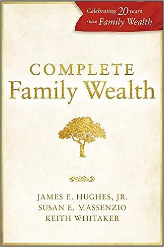 Amazon com: Complete Family Wealth (Bloomberg