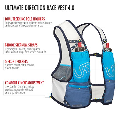 Ultimate Direction Race Vest 4.0, Signature Blue, Small by Ultimate Direction (Image #3)
