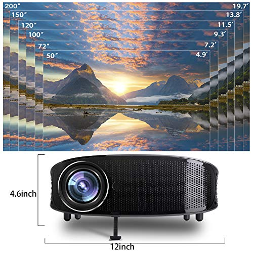 Buy projector for office use