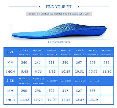 Plantar Fasciitis Feet Insoles Arch Supports Orthotics Inserts Relieve Flat Feet, High Arch, Foot Pain Mens 13-13 1/2 by WalkHero (Image #6)