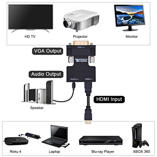Tendak Active 1080P Female HDMI to VGA Male Converter Adapter Dongle with 3.5mm Stereo Audio Portable HDMI Connector for Laptop PC PS3 Xbox STB Blu-ray DVD TV Stick by Tendak (Image #6)