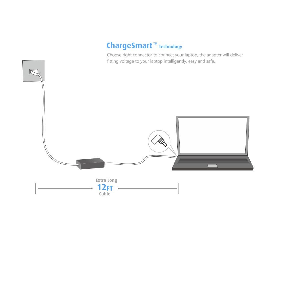 90w Universal Ac Laptop Charger Power Adapter For Hp Toshiba G7 Wiring Diagram Compaq Dell Acer Asus Ibm Lenovo Samsung Sony Fujitsu Gateway Notebook Ultrabook