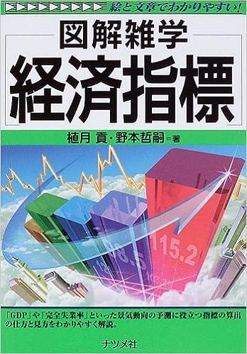 指標 と は 経済
