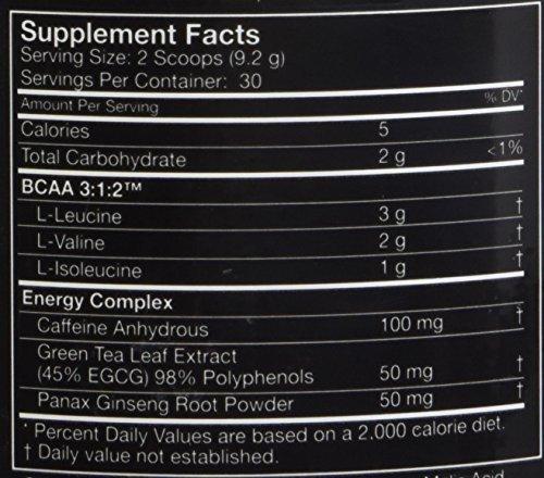 Muscle Pharm BCAA 3:1:2 Energy Sport Supplement, Watermelon, 231 Gram