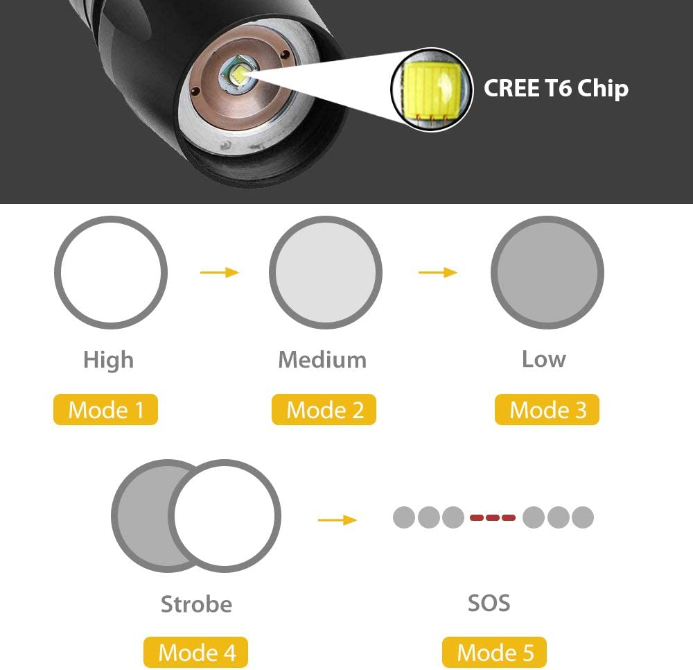 Durgence IPX7 /Étanche,18650 Batterie Torche Lampe LED Rechargeable USB le Camping 5 Modes Eclairage La Randonn/ée. Lampe de Poche pour M/énage Elekin Lampe de Poche 1000 Lumens