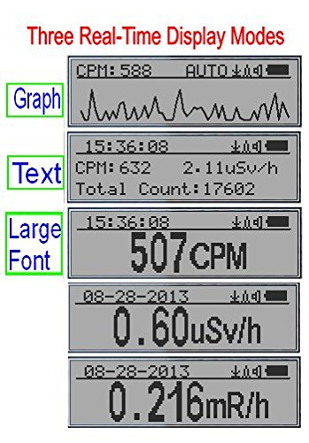 GQ 300E+ Nuclear Radiation Detector Monitor Meter Dosimeter by GQ