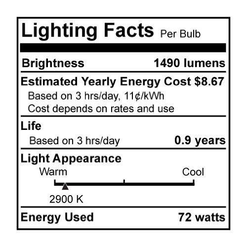 Bulbrite 72A19CL/ECO Eco-Friendly Halogen 72W A19, Clear, 2-Pack