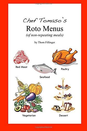 Chef Tomaso's Roto Menus by Mr Thom Fillinger