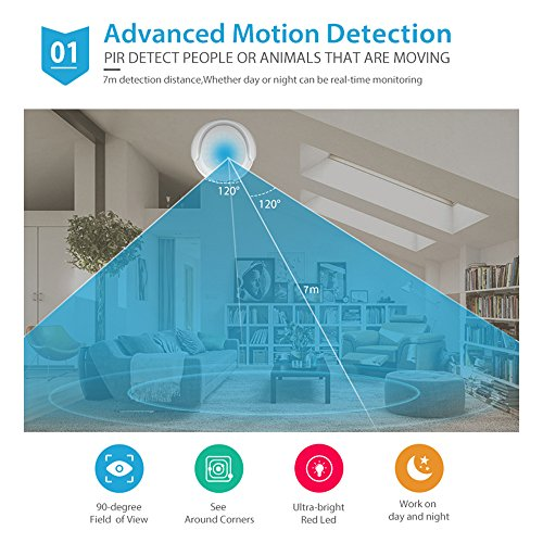 NEO Z-Wave Plus 3-in-1 Motion Sensor Motion Detector Home Automation, Works with SmartThings and Vera by NEO Products (Image #2)