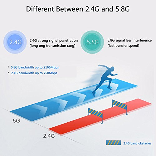 AFOUNDRY EW1900 Gigabit Dual Band Wireless WiFi Router,2600Mbps Computer Router Long Range up to 200m, High Power Business Enterprise Router by AFOUNDRY (Image #2)