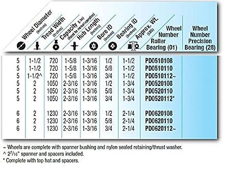 Load Rating IX03Z5205-1 Each 125 lb 3 Wheel Dia Albion Polyurethane Tread on Plastic Core Wheel