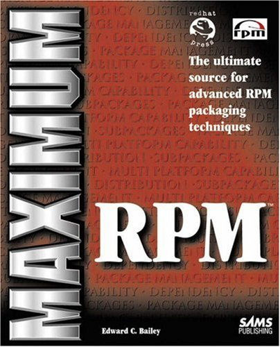 Maximum RPM (RPM) by Sams