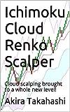 Ichimoku Cloud Renko Scalper: Cloud scalping brought to a whole new level!