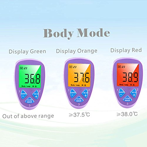 Non-contact Digital Infrared Thermometer Gun Multi-purpose Temperature Measurement Device for Baby/Child/Adult 3 Color Backlight