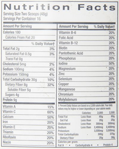 GNC Total Lean Shake Ingredients