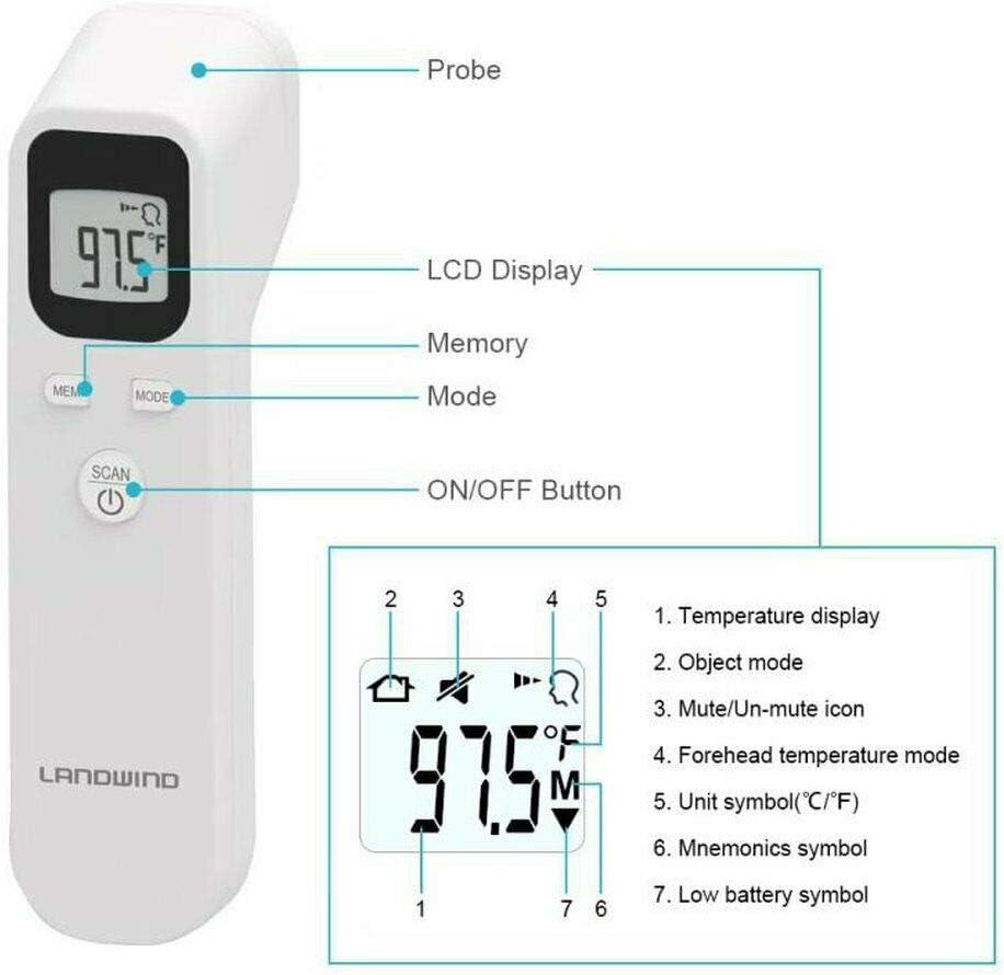 Kontaktloses digitales Infrarotthermometer Fieberthermometer zur hygienischen und sicheren Messung der K/örpertemperatur an der Stirn Versand aus Deutschem Lager