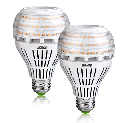 All About Led Light Bulbs in US - 5