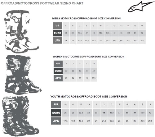 Alpinestars SMX 3 SportBike Motorcycle Boots CE Certified White Vented Euro 47 US Size 12 by Alpinestars (Image #2)