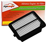 EPAuto GP399 (CA11399) Replacement for Honda Extra Guard Rigid Panel Air Filter for Accord Accord Hybrid/Plug-In (2014-2017)