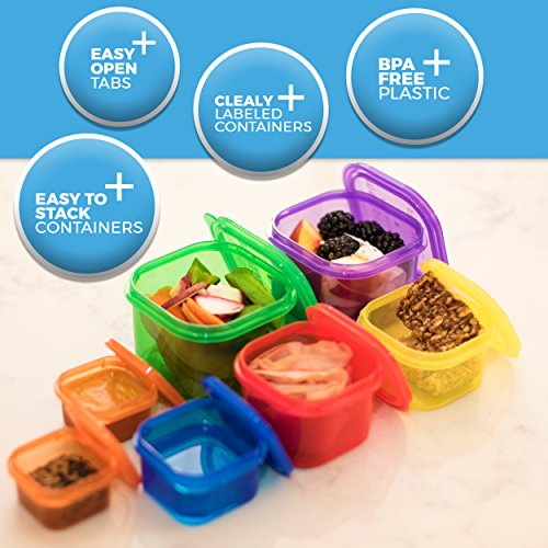 SALE! 21 Day Portion Control Diet Container Set LABELED Portion Control Set (7 Piece) Autumn Diet Fix Kit + Meal Plan Guide – BPA Free Food Storage Containers Lose Weight