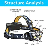 Rechargeable headlamp,Elmchee 6 LED 8 Modes 18650