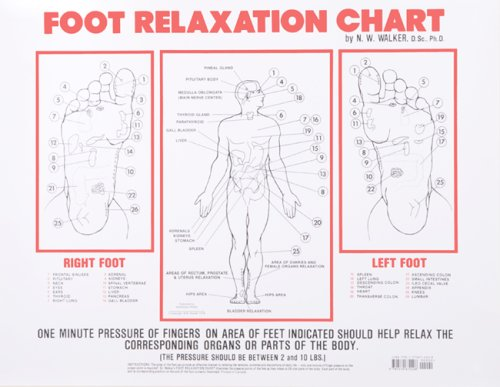 - Foot Relaxation Chart