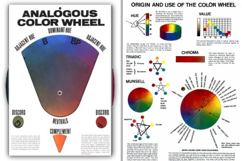 Hal Reed's Analogous Color Wheel, Dominant Hue & It's Complement, Discord & Adjacent Hues, Value and Chroma (Lg Heavy Duty 8.5x12 construction) (Harmonious Colour Wheel)