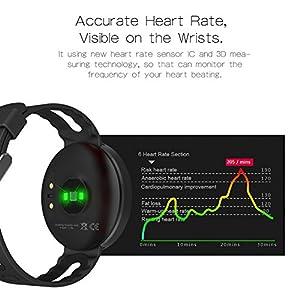 Dreamerd Fitness Tracker : – Sport Technology in Activity Tracker