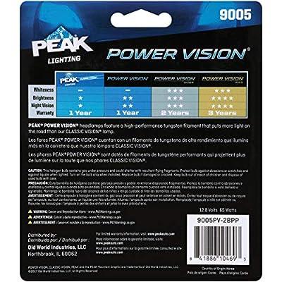 PEAK Power Vision Automotive Performance Headlamp, 9005 HB3, 2 Pack: Automotive