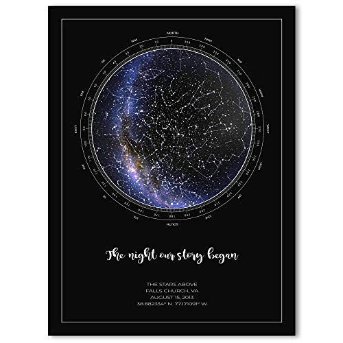 Personalized Star Poster