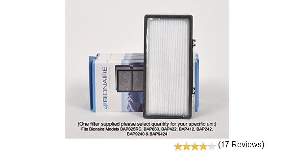 Bionaire Filtro de repuesto 2 unidades – apto para la BAP242 ...