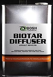 Bio Tar Diffuser Asphalt Remover