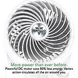 Vornado Energy Smart Air Circulator Fan Variable