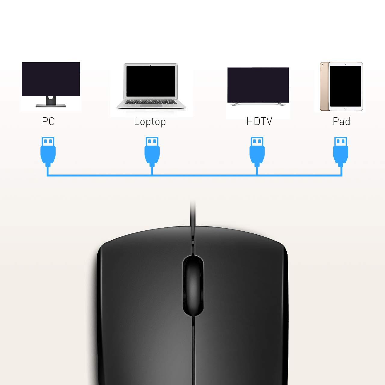 VicTsing USB Wired Mouse Desktop Black Vista and Mac OS Simple Computer Mouse Optical Mouse for Laptop Compatible with Windows 7//8//10//XP PC