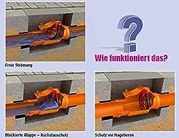 Protección contra el contraflujo-válvula de agua estancada-colgajo de retorno: diámetro DN 110 (110 mm), bloqueable antirretorno de acero inoxidable de madera: Amazon.es: Bricolaje y herramientas