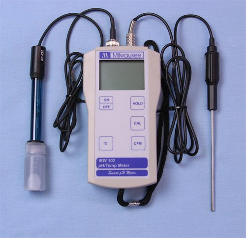 Most bought Multiparameter Meters
